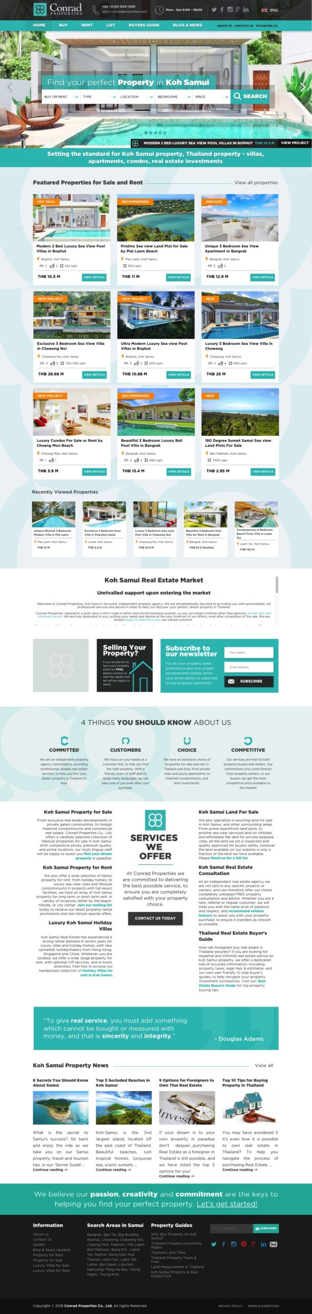 Real Estate Website Design Agency